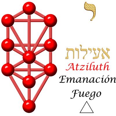 1_Atziluth