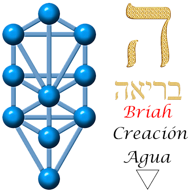 2_Briah