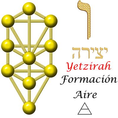 3_yezirah