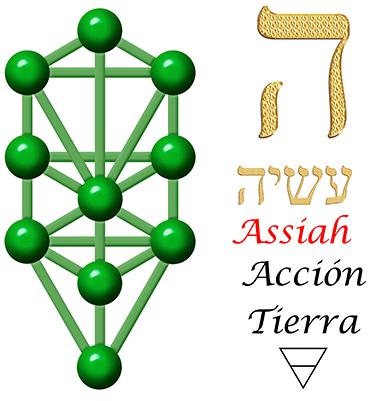 4_assiah