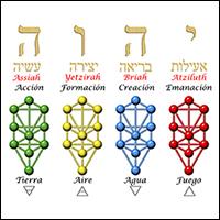 YHVH-ID