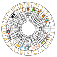 alfabeto_hebreo-ID