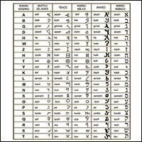 alfabetos-ID