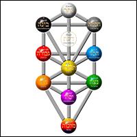 esferas-ID