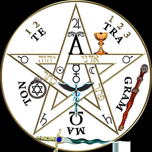 Pentagrama Esotérico - Simbología del Mundo
